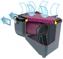 Luftfilterkasten-Kit K&N Powerlid (Kawasaki KFX 400)